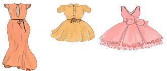 раскраска платьев для девочек