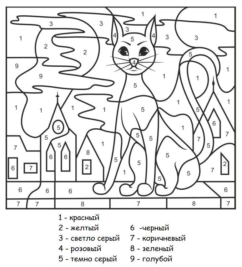 раскраска по номерам котенок