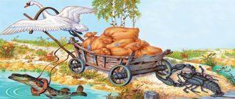 раскраска лебедь рак и щука для детей по басне крылова распечатать