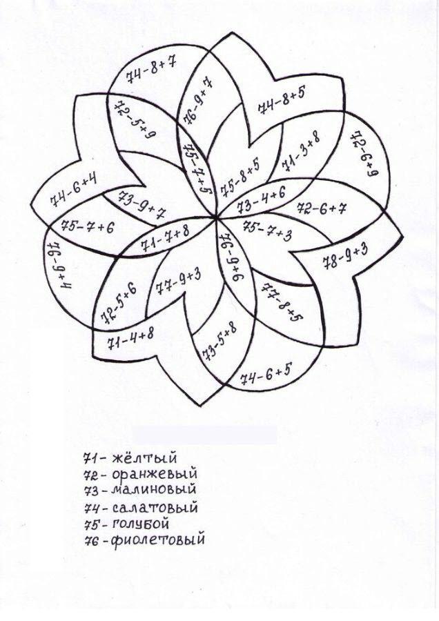 математические раскраски для 2 класса с примерами