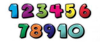 трафареты и шаблоны цифр от 1 до 10
