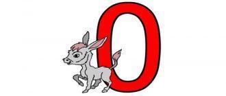 Раскраска буква О для детей распечатать бесплатно