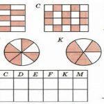 Математические раскраски Дроби распечатать бесплатно