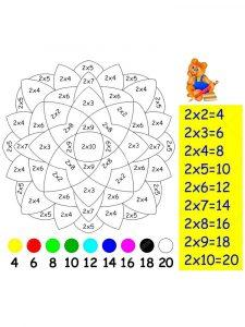 раскраска таблица умножения 2 класс распечатать бесплатно