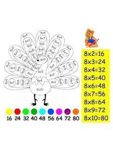 раскраска таблица умножения 3 класс распечатать